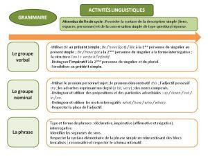 Parcours C2 Grammaire